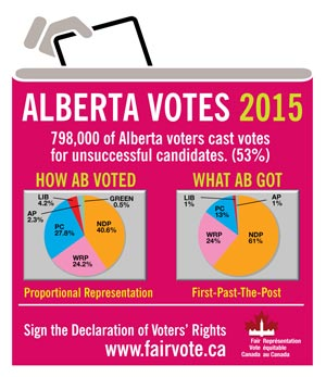 AlbertaElection-reg
